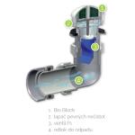 Náhradný ventil P1 do bezvodného pisoára ECOSTEP